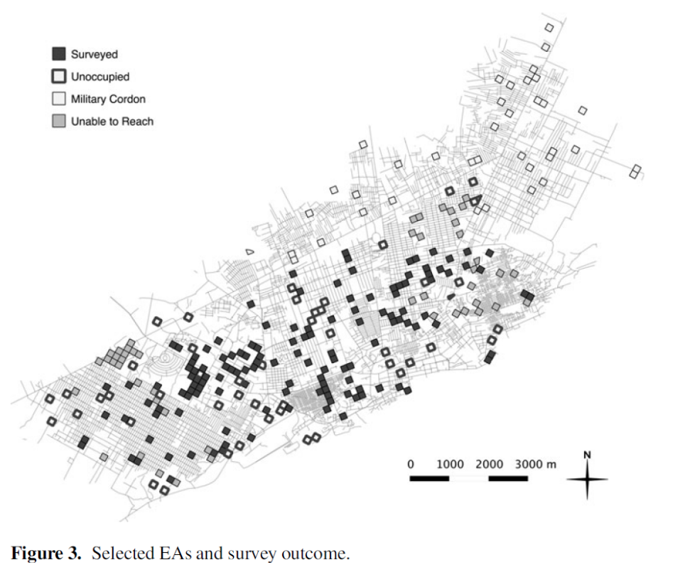 Representative Surveys in Insecure Environments: A Case Study of Mogadishu, Somalia