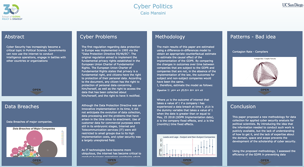 Cyber Politics DIgital Poster by Caio Mansini